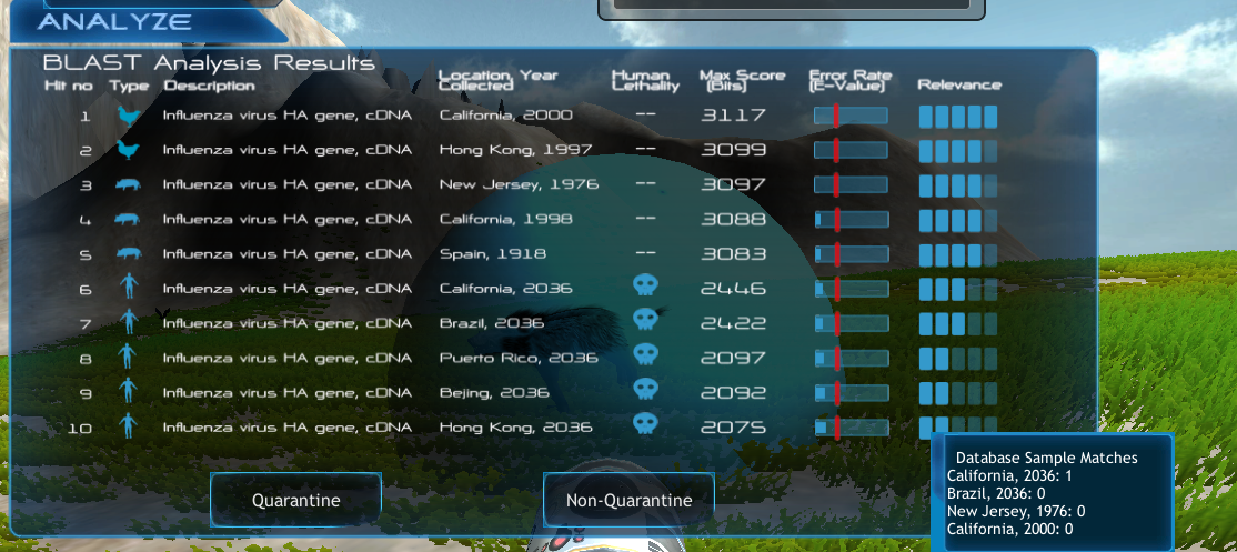 A player performs a Basic Local Alignment Search Tool search to compare genetic matches.